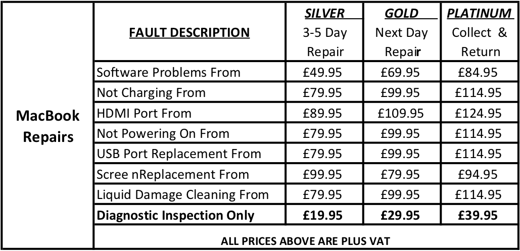 macbook repair prices mrc web image